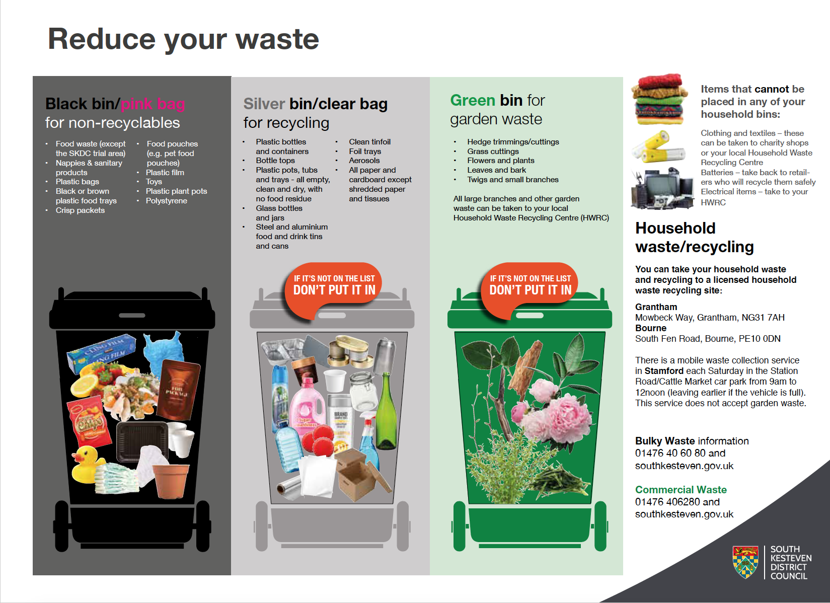 What to put in your bin graphic
